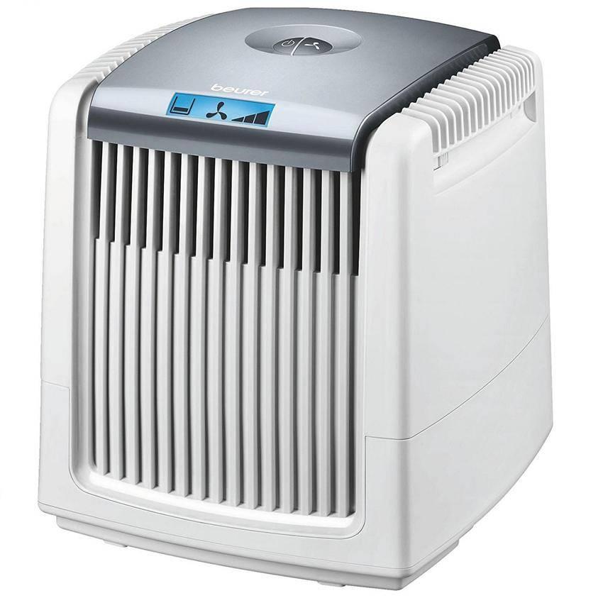 Очистители воздуха: Купить очиститель воздуха в интернет-магазине