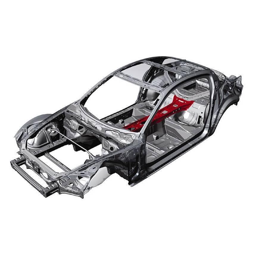 Инструмент для ремонта и обслуживания кузова: Купить по низкой цене